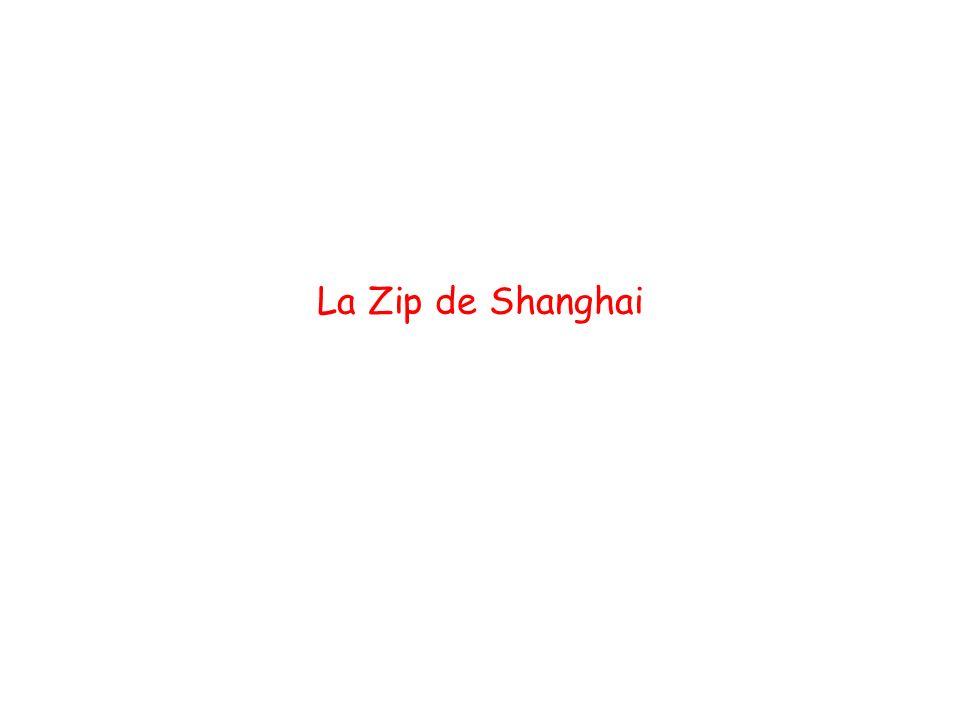 La Zip de Shanghai