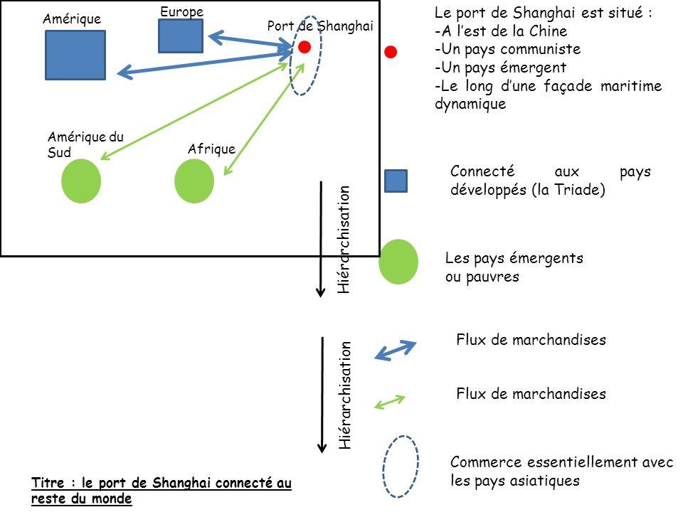 Le port de Shanghai est situé : A l'est de la Chine Un pays communiste