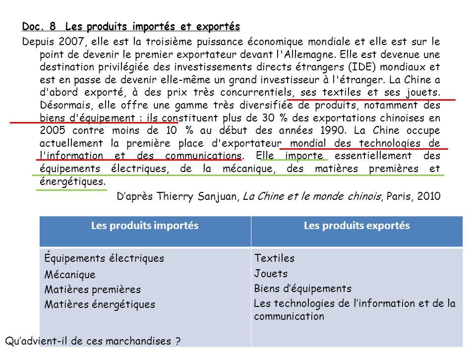 Les produits importés Les produits exportés