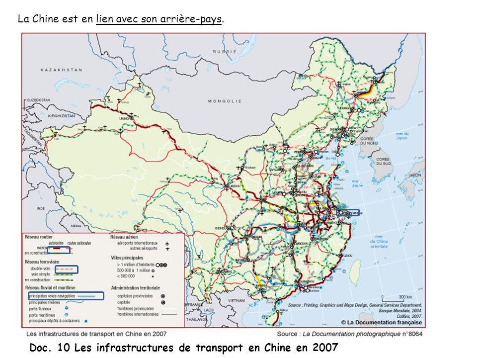 La Chine est en lien avec son arrière-pays.