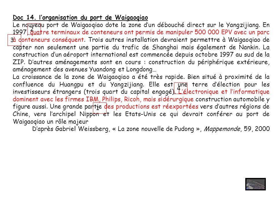 2 3 4 1 Doc 14. l'organisation du port de Waigaoqiao
