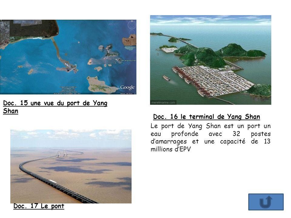 Doc. 15 une vue du port de Yang Shan