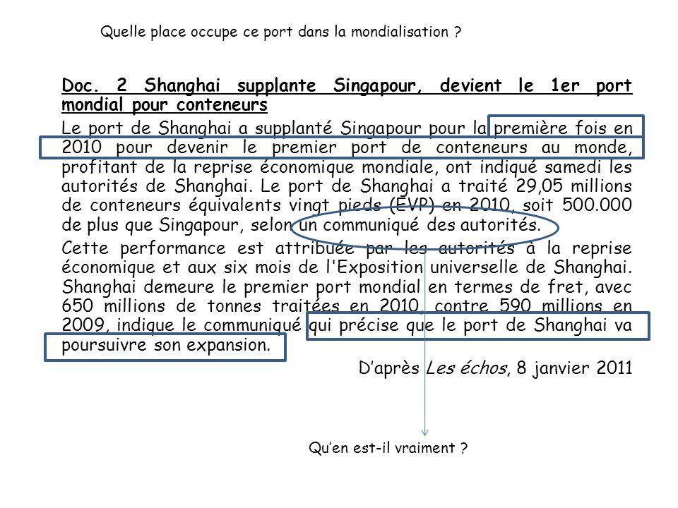 D'après Les échos, 8 janvier 2011