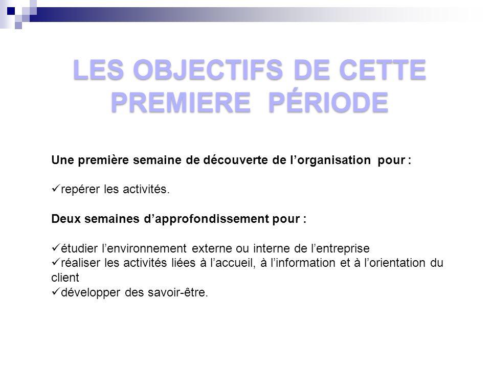 LES OBJECTIFS DE CETTE PREMIERE PÉRIODE