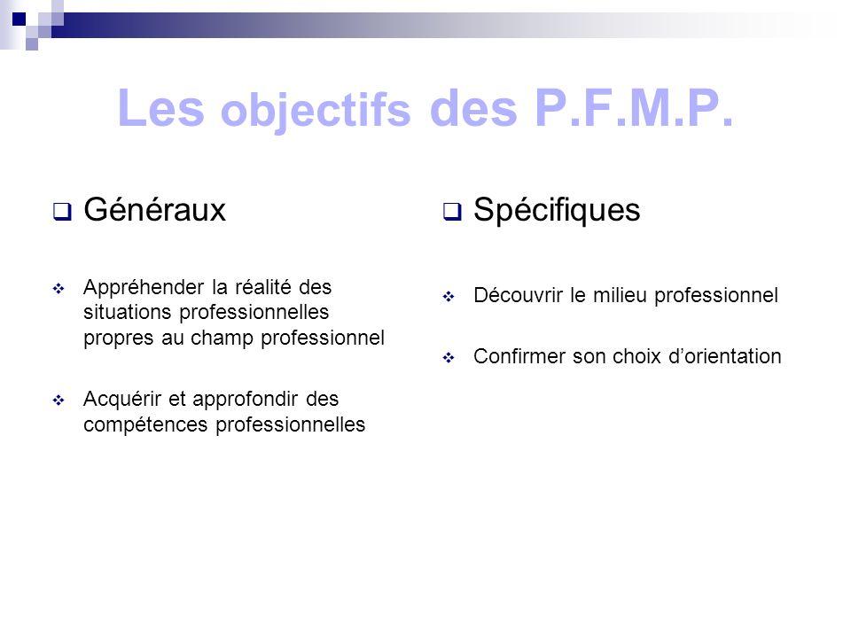 Les objectifs des P.F.M.P. Généraux Spécifiques