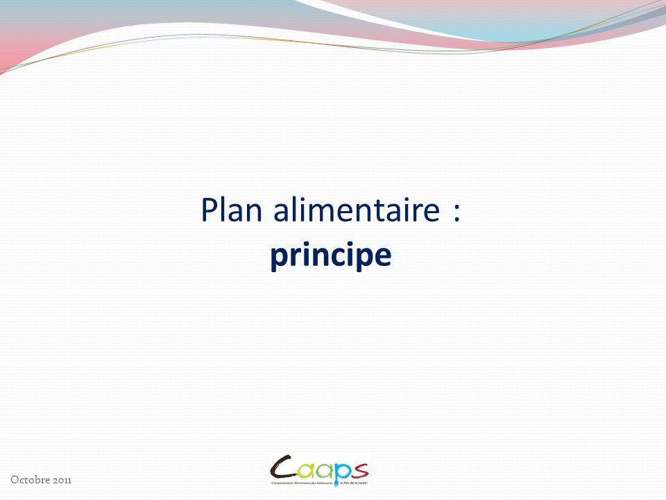 Plan alimentaire : principe