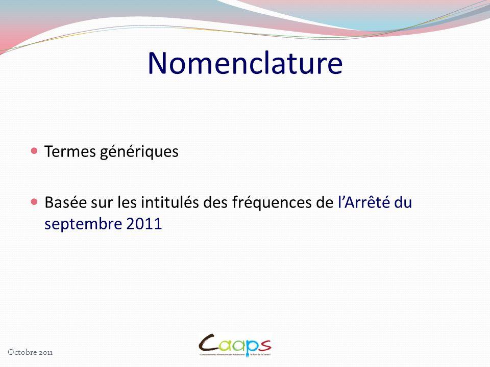 Nomenclature Termes génériques