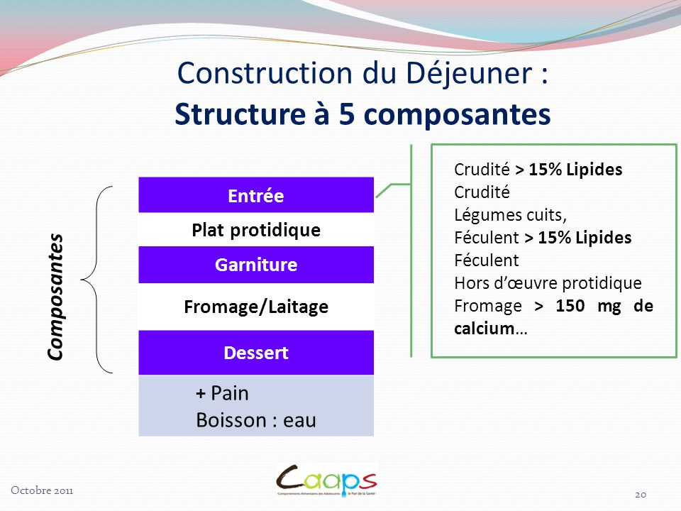 Structure à 5 composantes