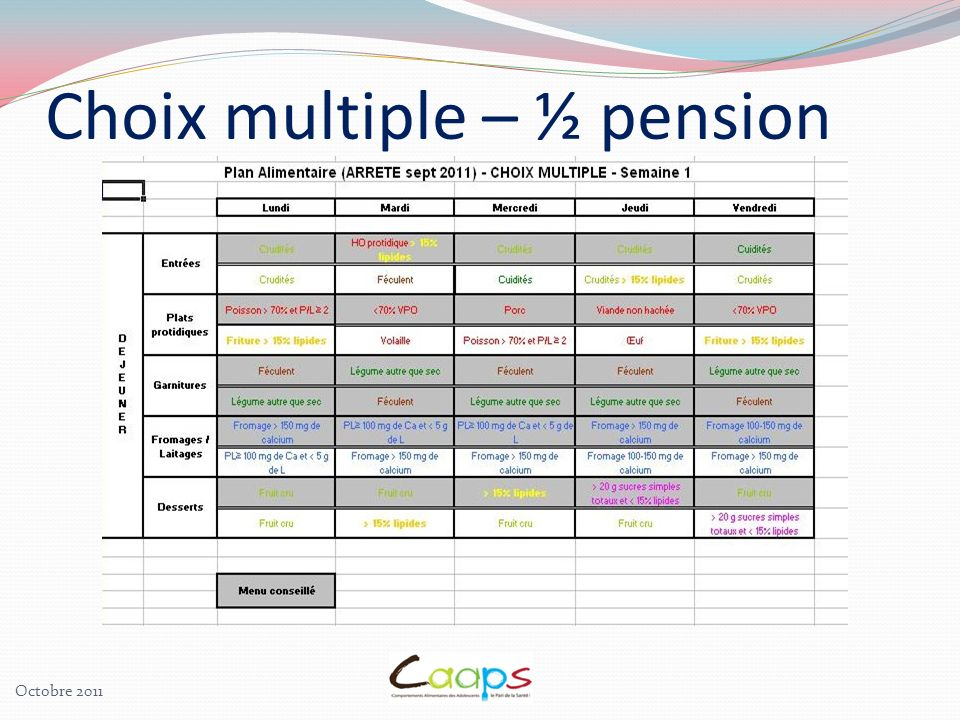 Choix multiple – ½ pension