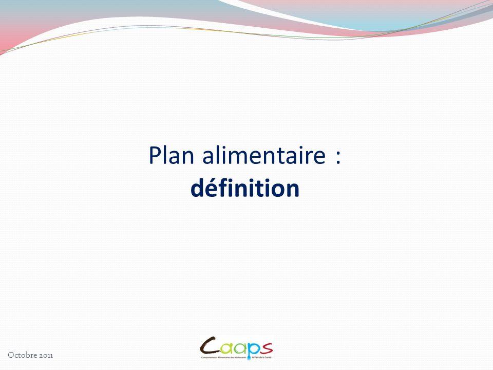Plan alimentaire : définition