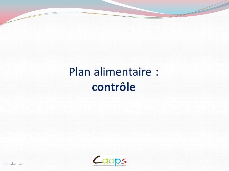 Plan alimentaire : contrôle