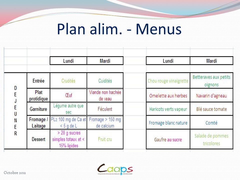 Plan alim. - Menus Commenter :