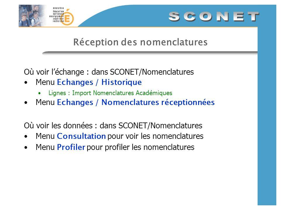 Réception des nomenclatures