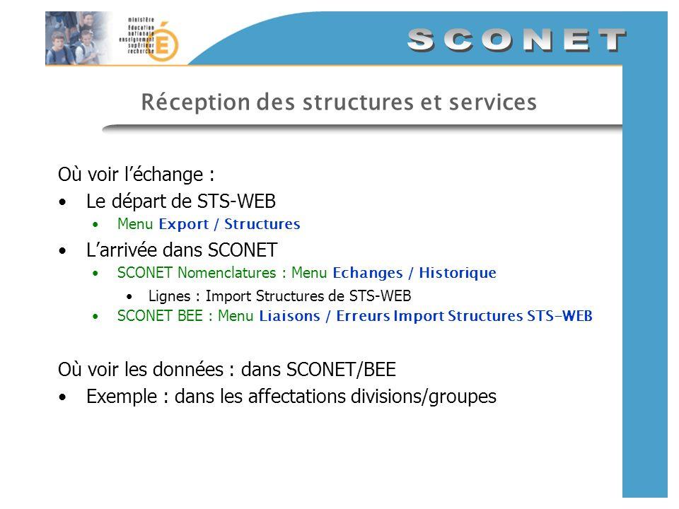 Réception des structures et services