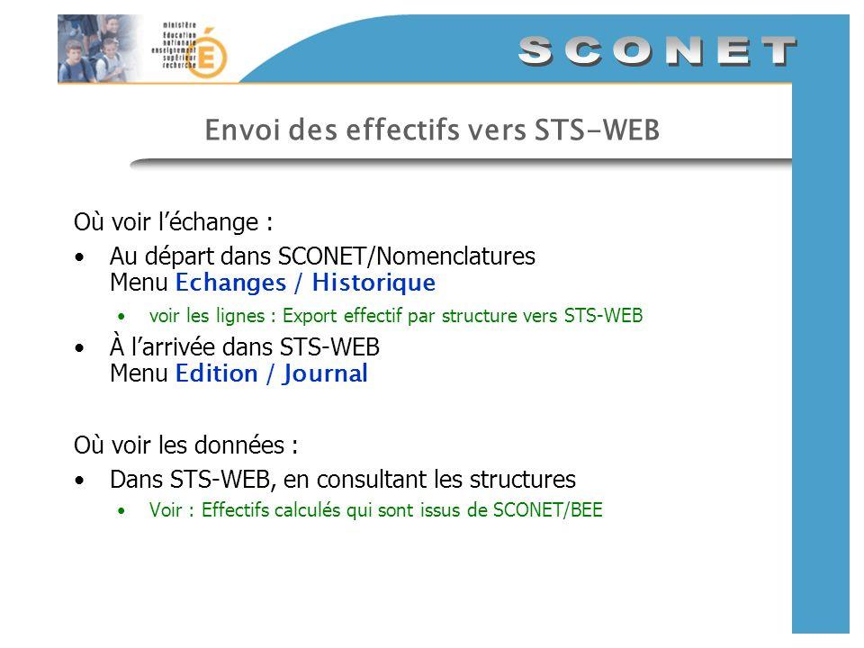 Envoi des effectifs vers STS-WEB