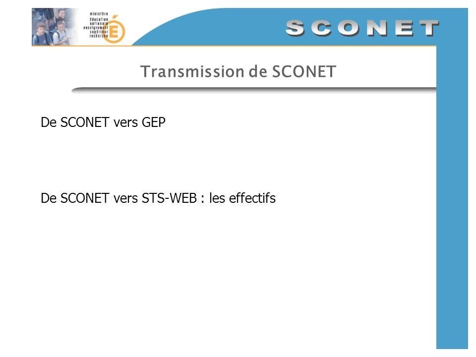Transmission de SCONET