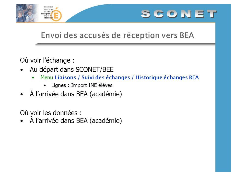 Envoi des accusés de réception vers BEA