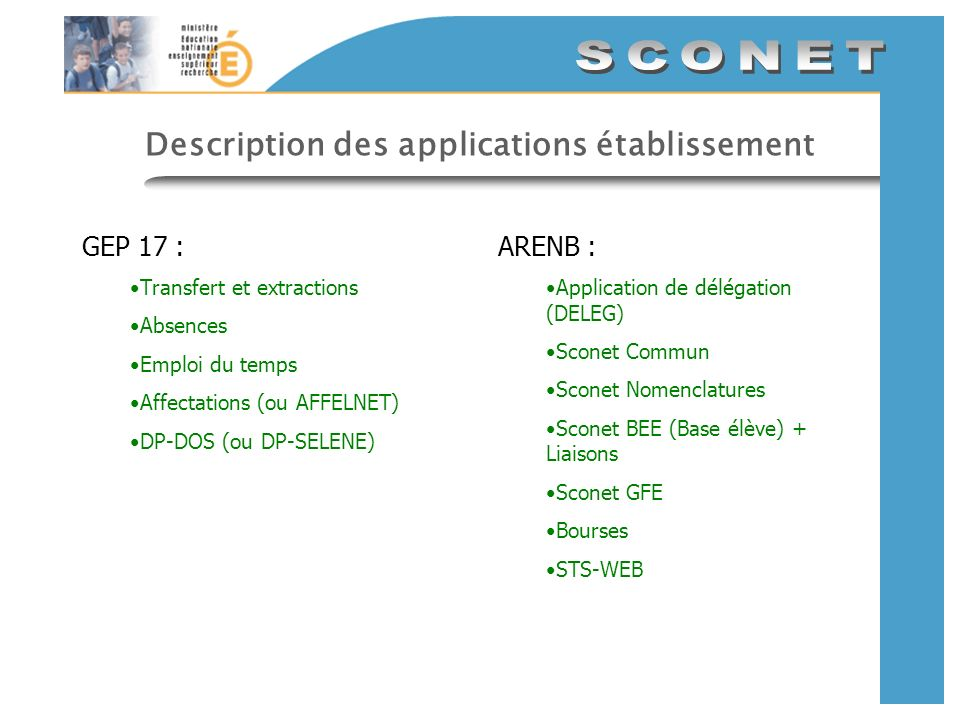 Description des applications établissement
