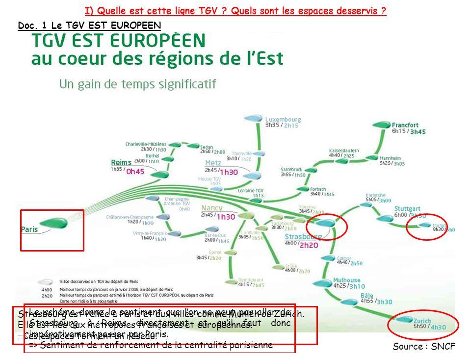 I) Quelle est cette ligne TGV Quels sont les espaces desservis