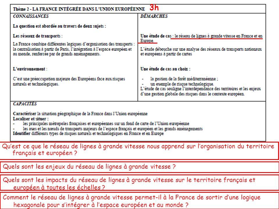 3h Qu'est ce que le réseau de lignes à grande vitesse nous apprend sur l'organisation du territoire français et européen