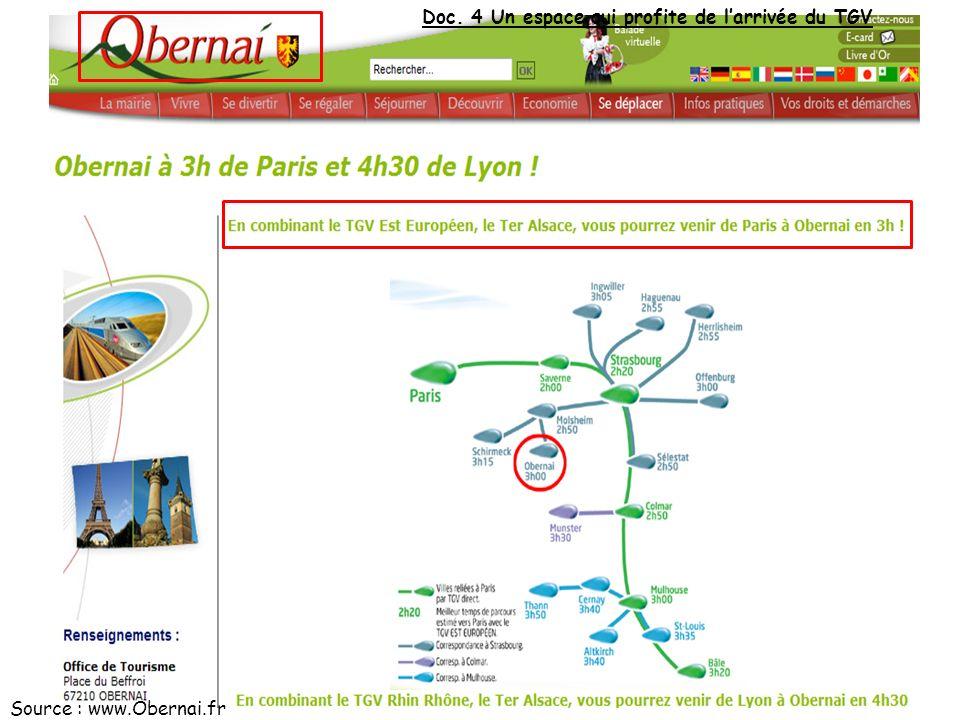 Doc. 4 Un espace qui profite de l'arrivée du TGV