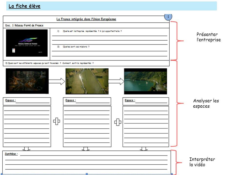 La fiche élève Présenter l'entreprise Analyser les espaces Interpréter la vidéo