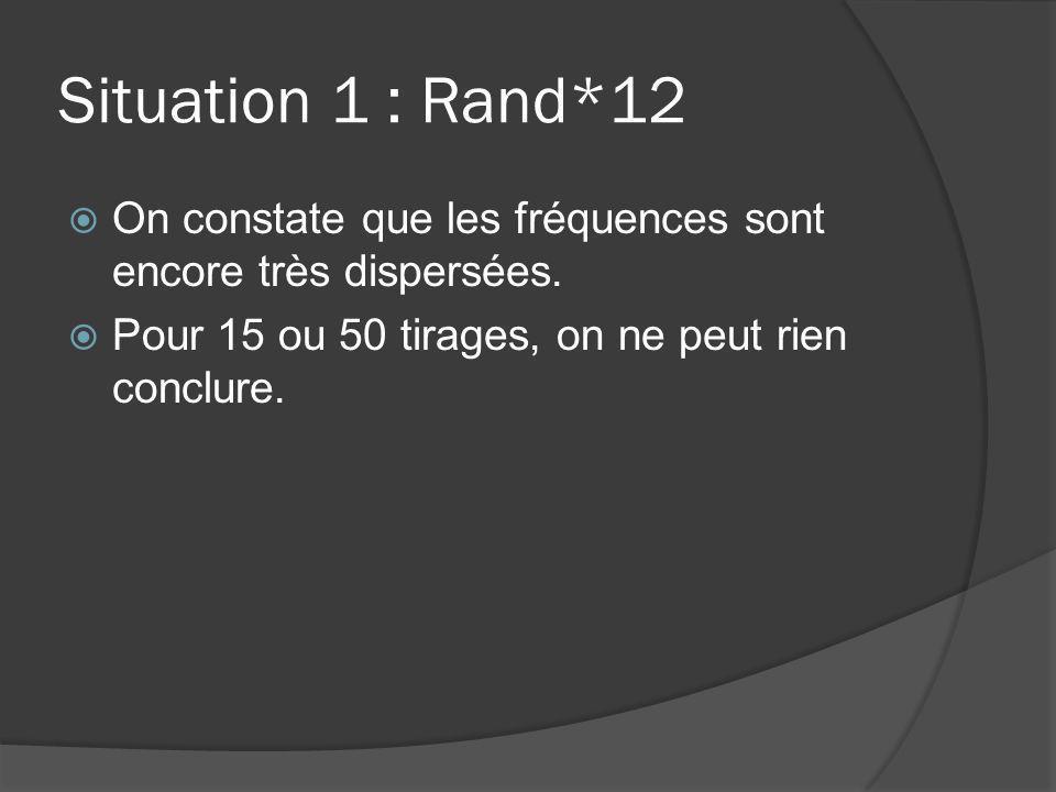 Situation 1 : Rand*12 On constate que les fréquences sont encore très dispersées.