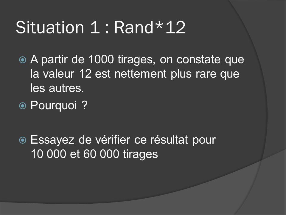 Situation 1 : Rand*12 A partir de 1000 tirages, on constate que la valeur 12 est nettement plus rare que les autres.