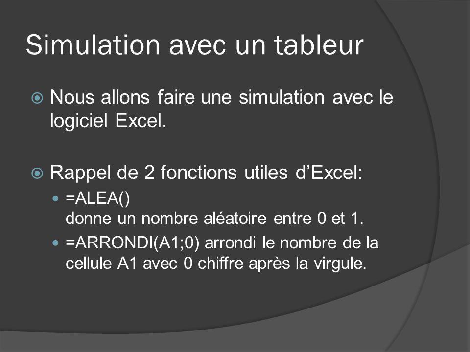 Simulation avec un tableur
