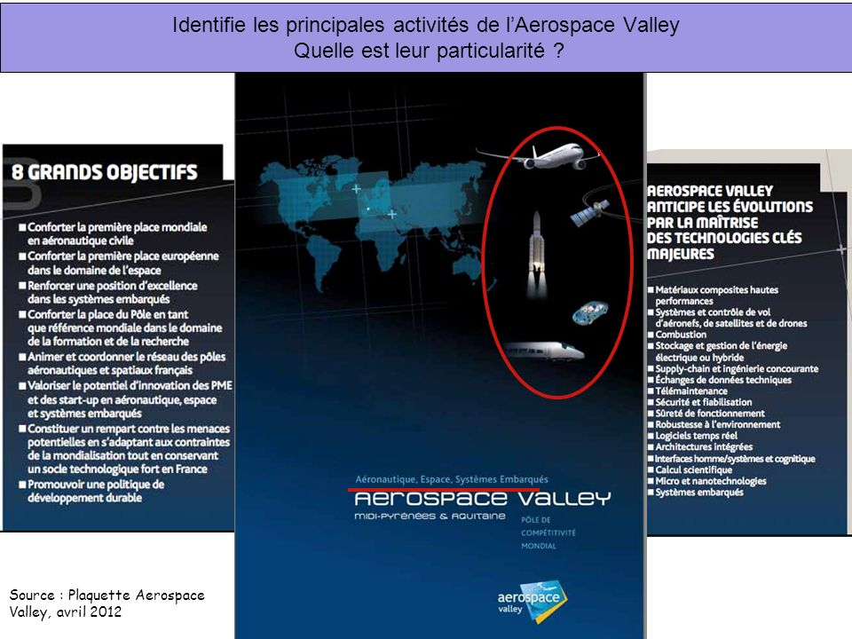 Identifie les principales activités de l'Aerospace Valley Quelle est leur particularité