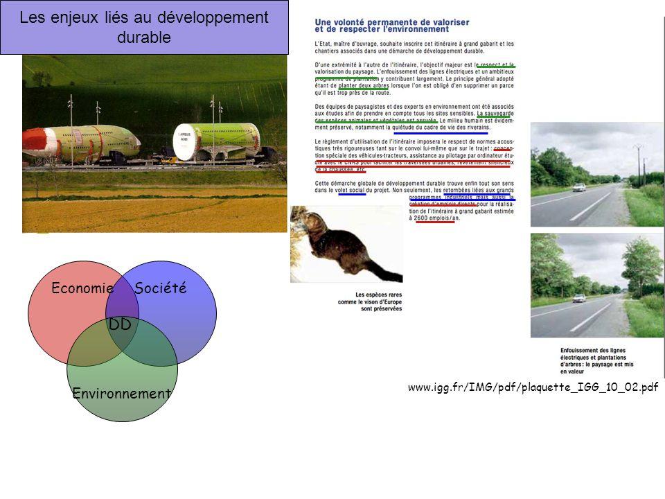 Les enjeux liés au développement durable