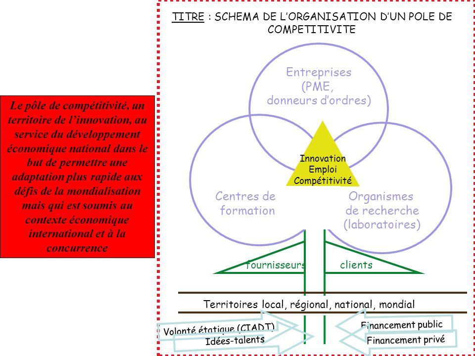 Entreprises (PME, donneurs d'ordres)