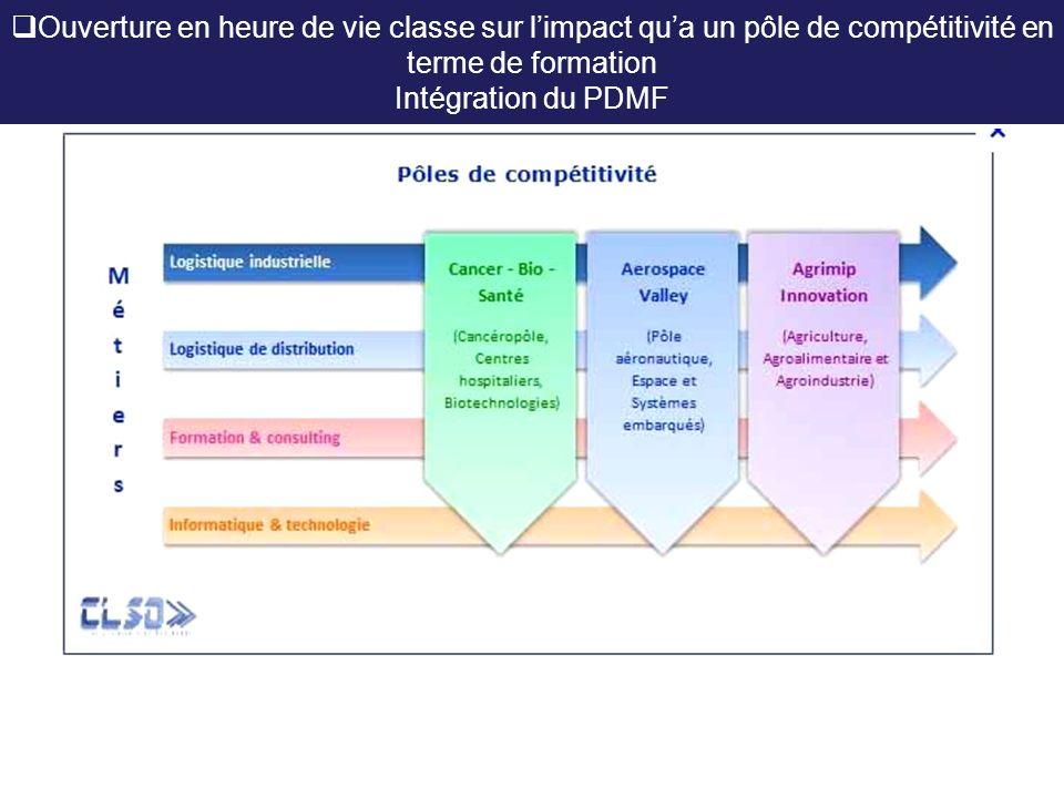 Ouverture en heure de vie classe sur l'impact qu'a un pôle de compétitivité en terme de formation Intégration du PDMF