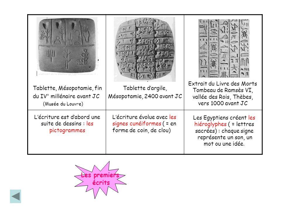 Les premiers écrits Extrait du Livre des Morts