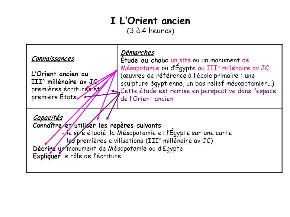 I L'Orient ancien (3 à 4 heures) Démarches Connaissances