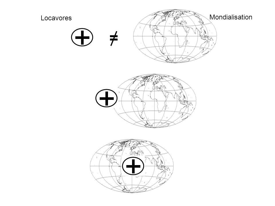 Mondialisation Locavores =