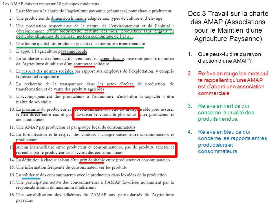Doc.3 Travail sur la charte des AMAP (Associations pour le Maintien d'une Agriculture Paysanne)