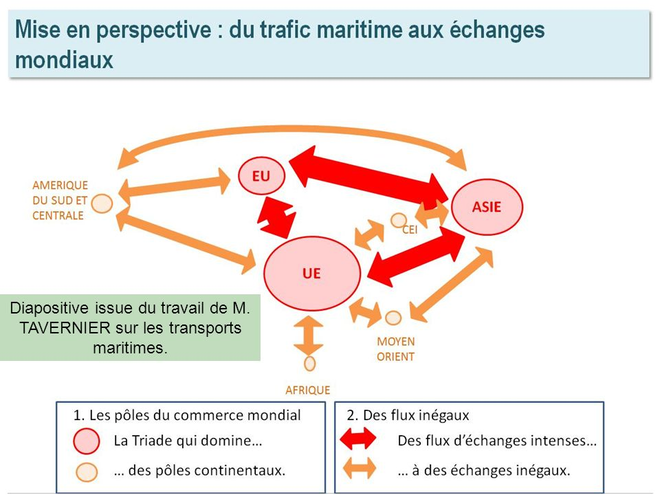 Diapositive issue du travail de M