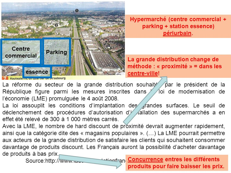 Hypermarché (centre commercial + parking + station essence) périurbain.