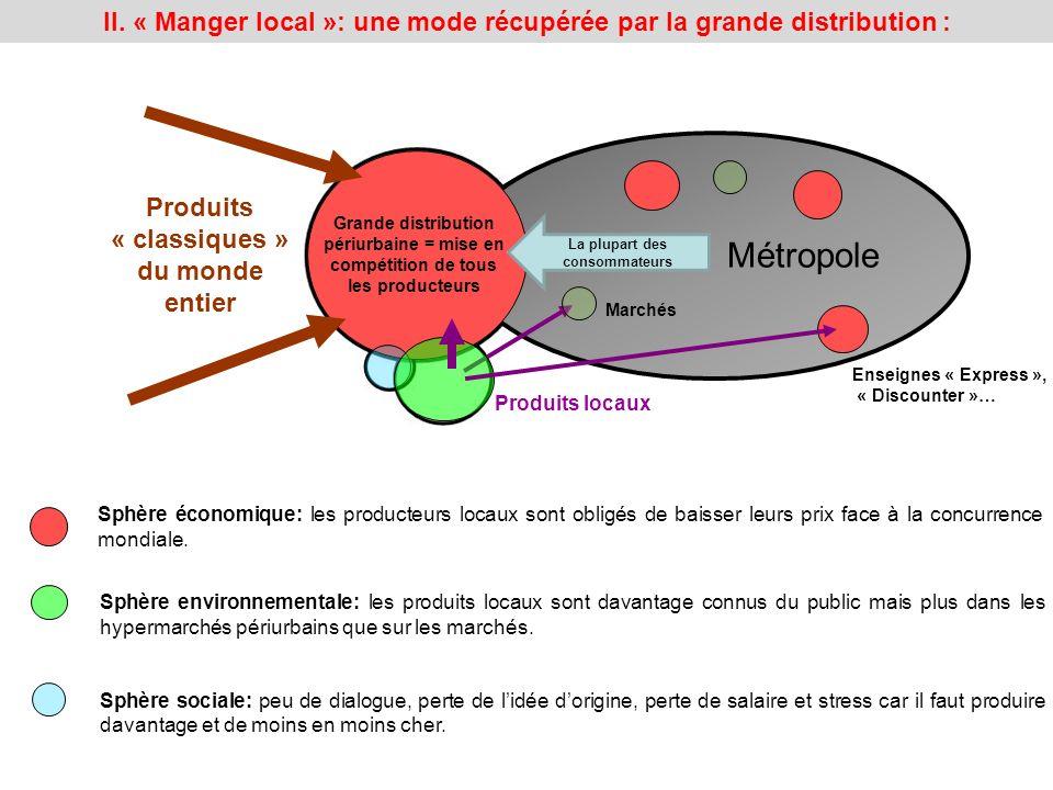 II. « Manger local »: une mode récupérée par la grande distribution :
