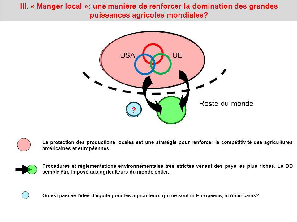 III. « Manger local »: une manière de renforcer la domination des grandes puissances agricoles mondiales