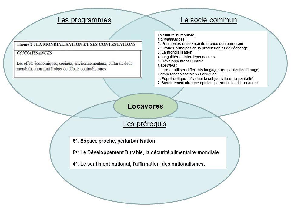 Les programmes Le socle commun Locavores Les prérequis