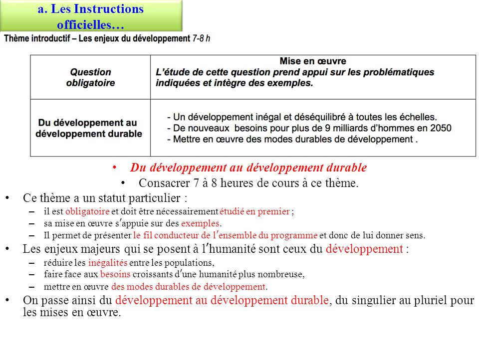 a. Les Instructions officielles…