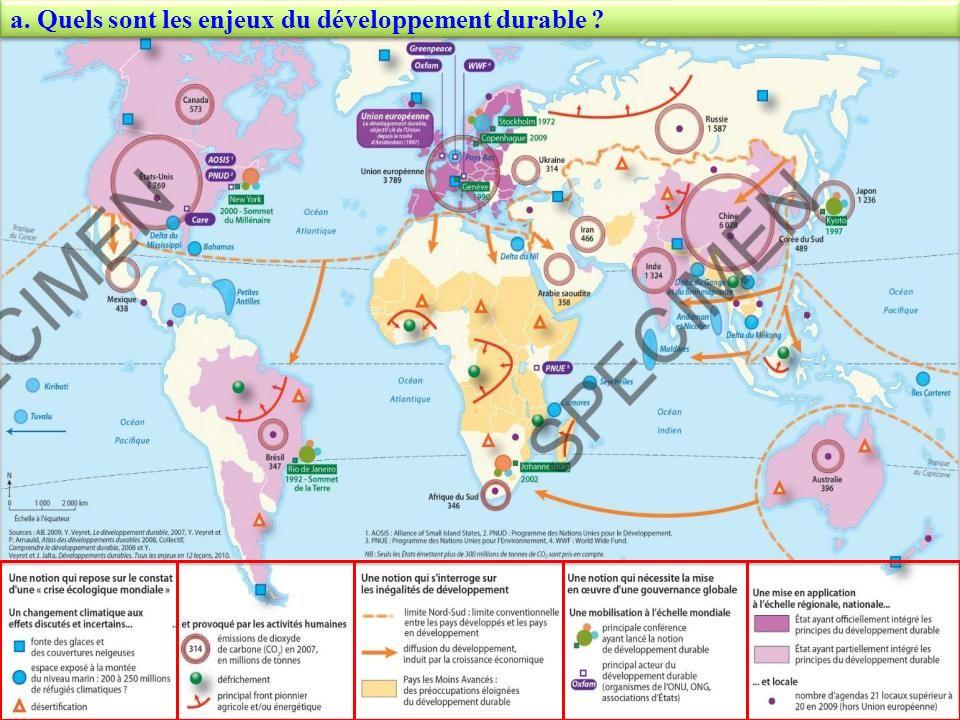a. Quels sont les enjeux du développement durable
