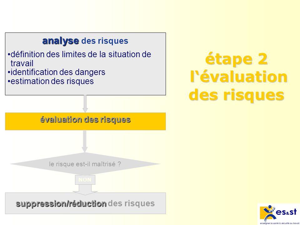 étape 2 l'évaluation des risques