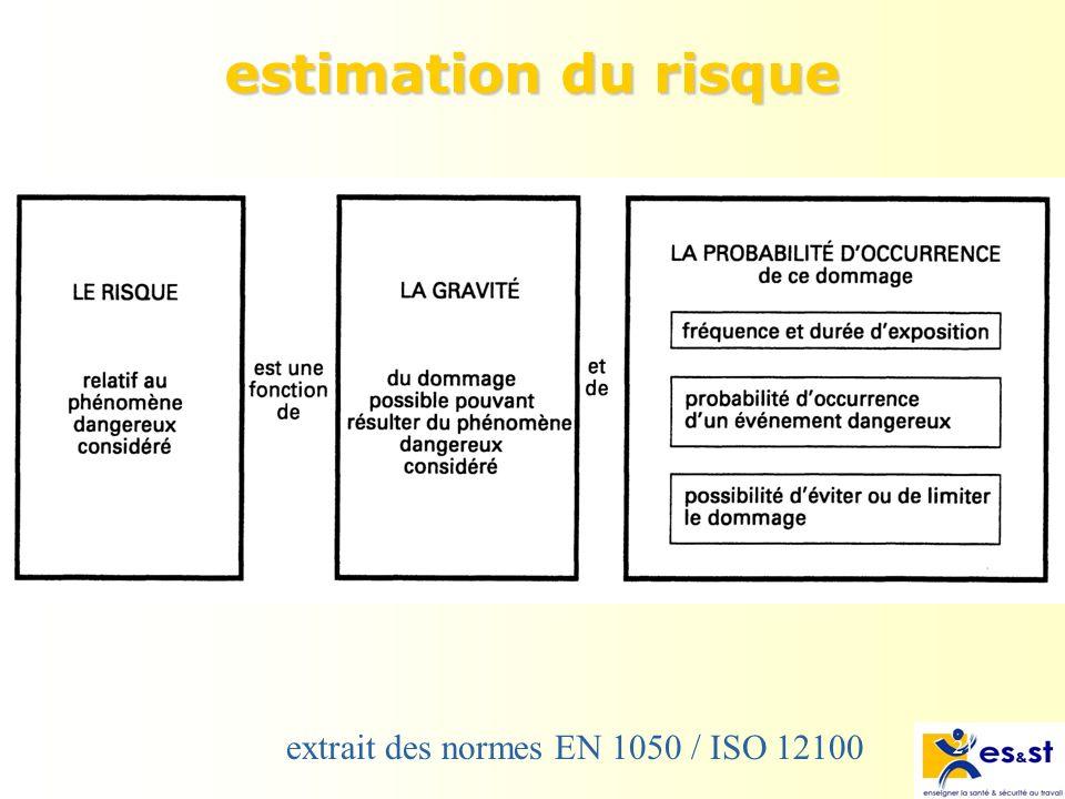 estimation du risque extrait des normes EN 1050 / ISO 12100