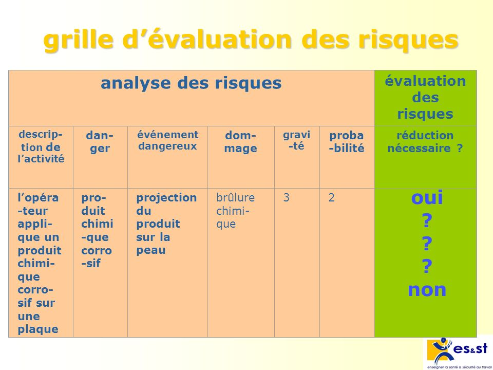 L approche par les risques ppt video online t l charger - Grille d evaluation des competences infirmieres ...