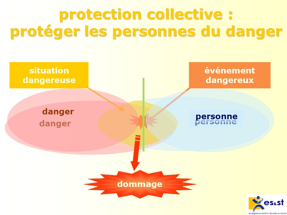 protection collective : protéger les personnes du danger