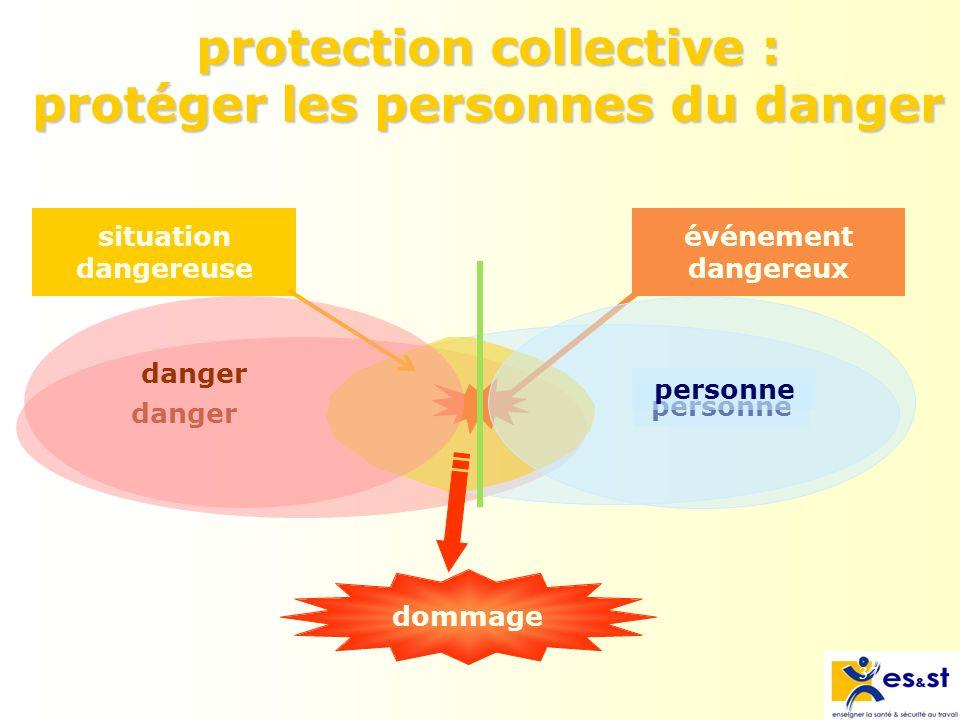 protection collective : protéger les personnes du danger