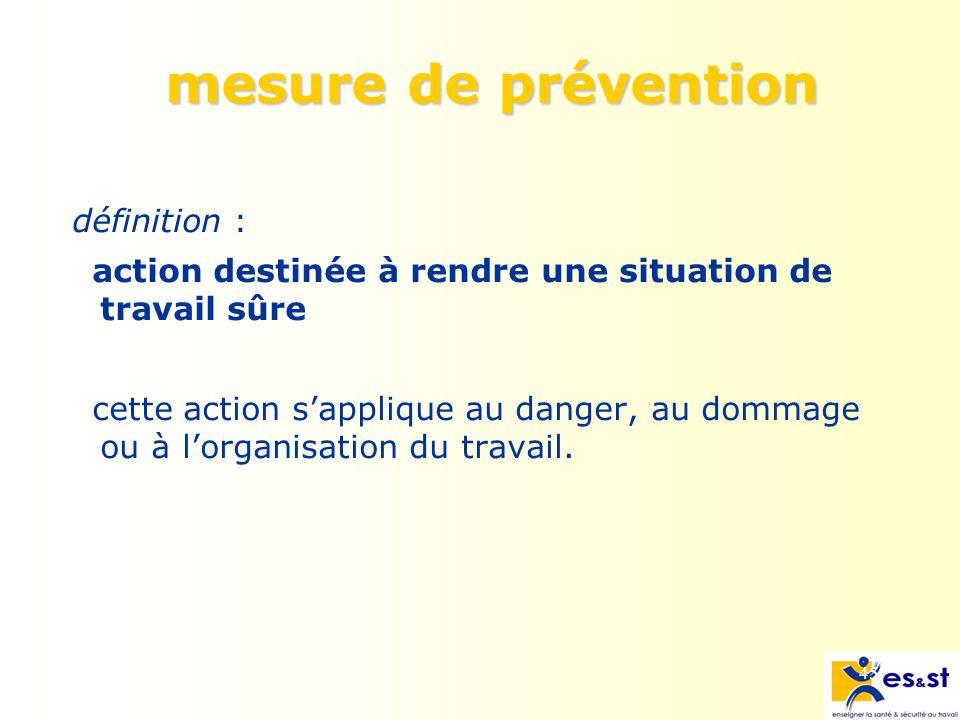 mesure de prévention définition :